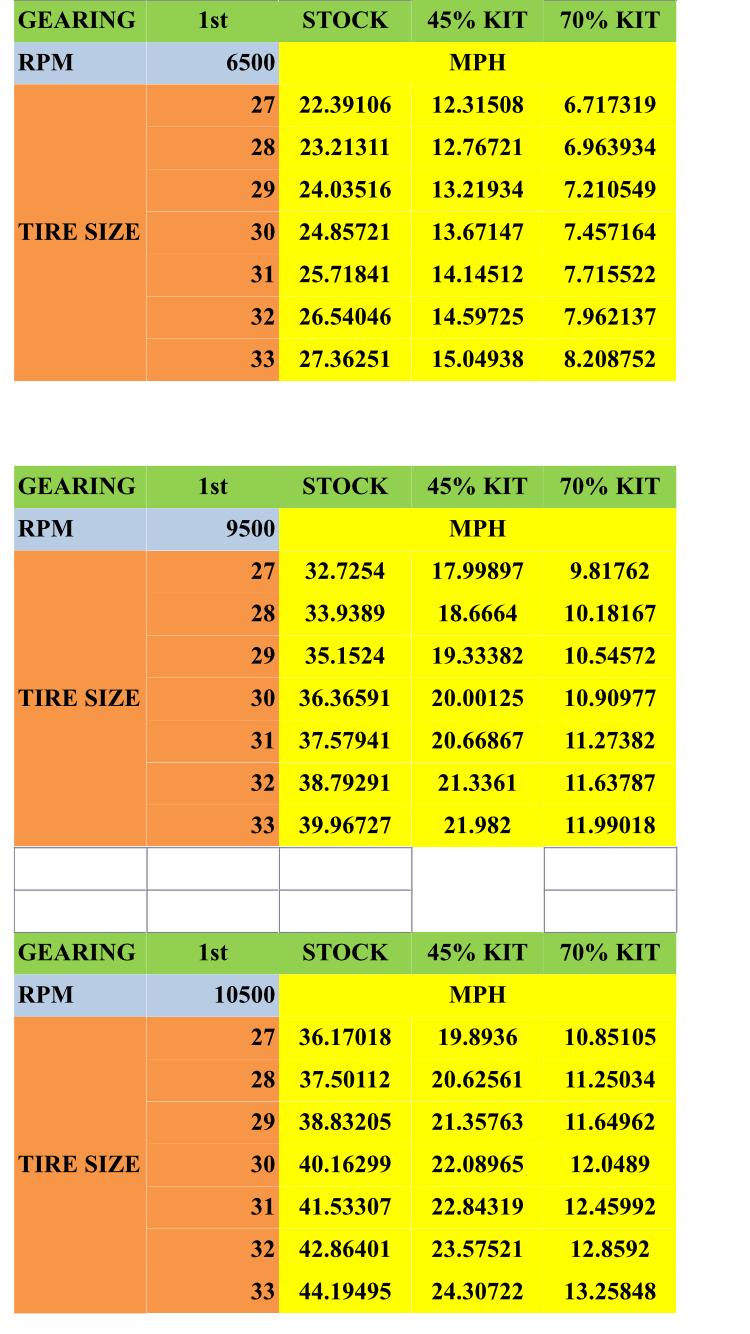 78026d1484268793-gear-reduction-speed-ch
