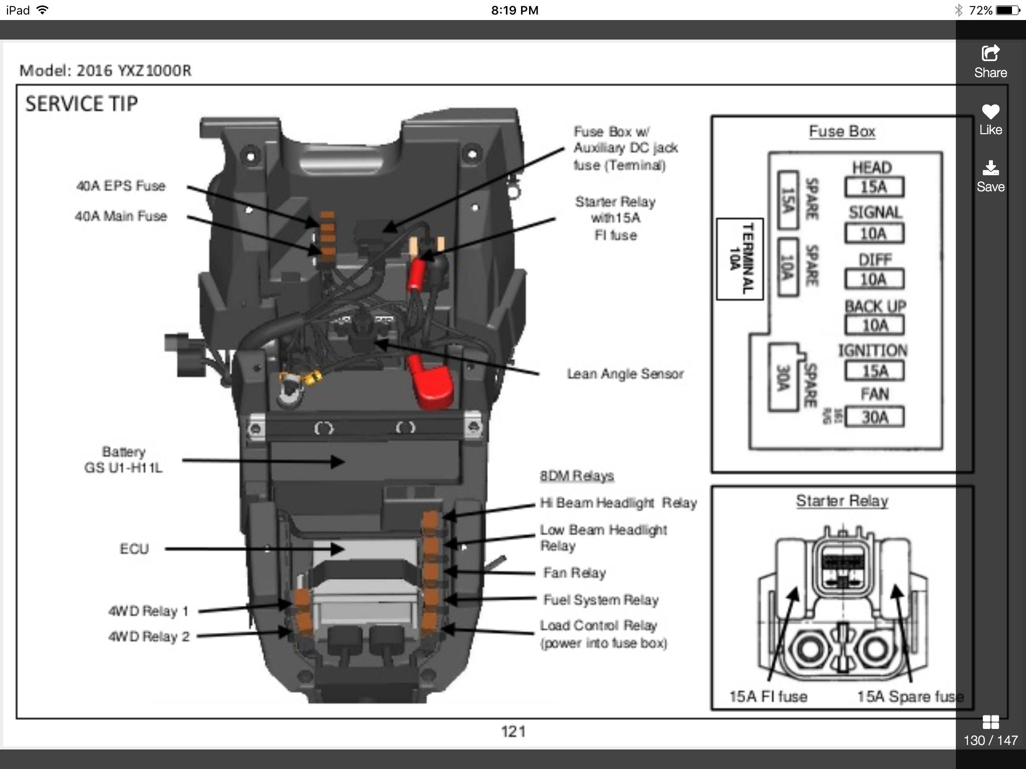 10 Amp Fuse Box Archive Of Automotive Wiring Diagram 2005 Gmc Envoy Fuses Licens Plate Back Ligth Terminal Rh Yxztalk Com