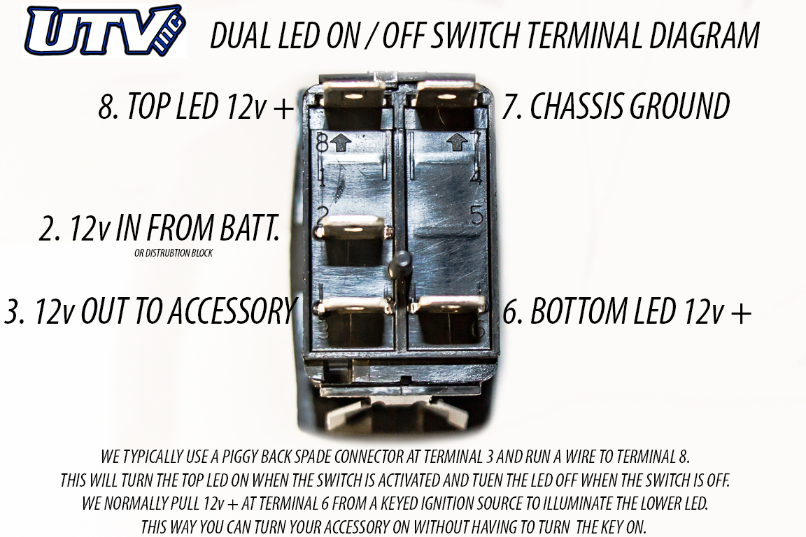 Old Fashioned Dual Rocker Switch Wiring Diagram Crest - Electrical ...
