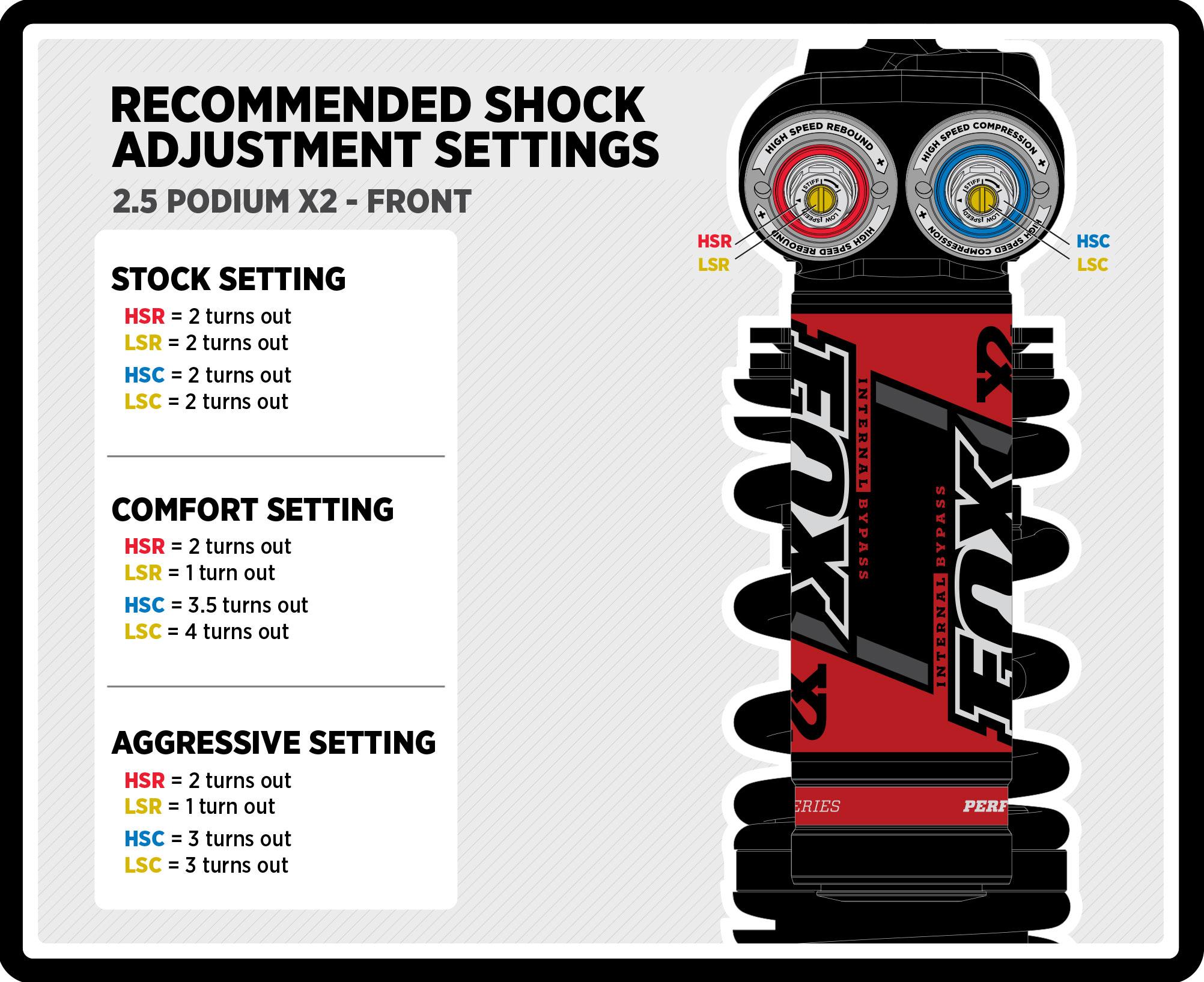 SS SE Shock settings | Yamaha YXZ Forums